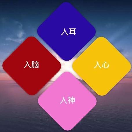 成杰总裁培训课程《总裁演讲智慧》演讲的四种境界